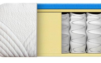 spring-gel-memory-foam-mattress-1