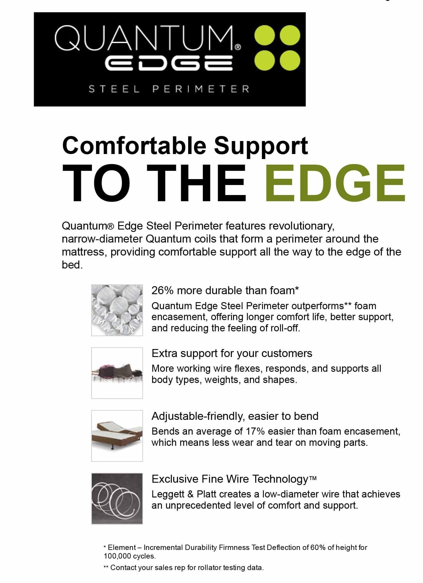 Quantum Edge Pocket Coil info
